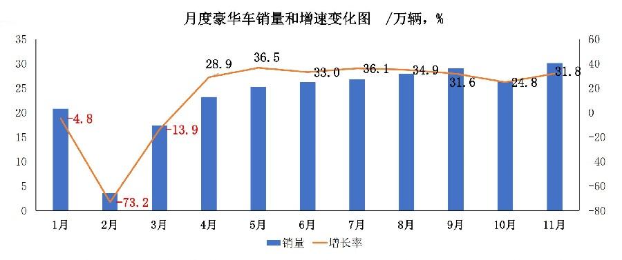 1、2020年11月汽车工业经济运行情况_14.jpg