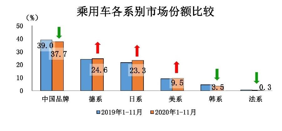 1、2020年11月汽车工业经济运行情况_17000.jpg