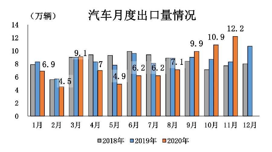 1、2020年11月汽车工业经济运行情况_22.jpg